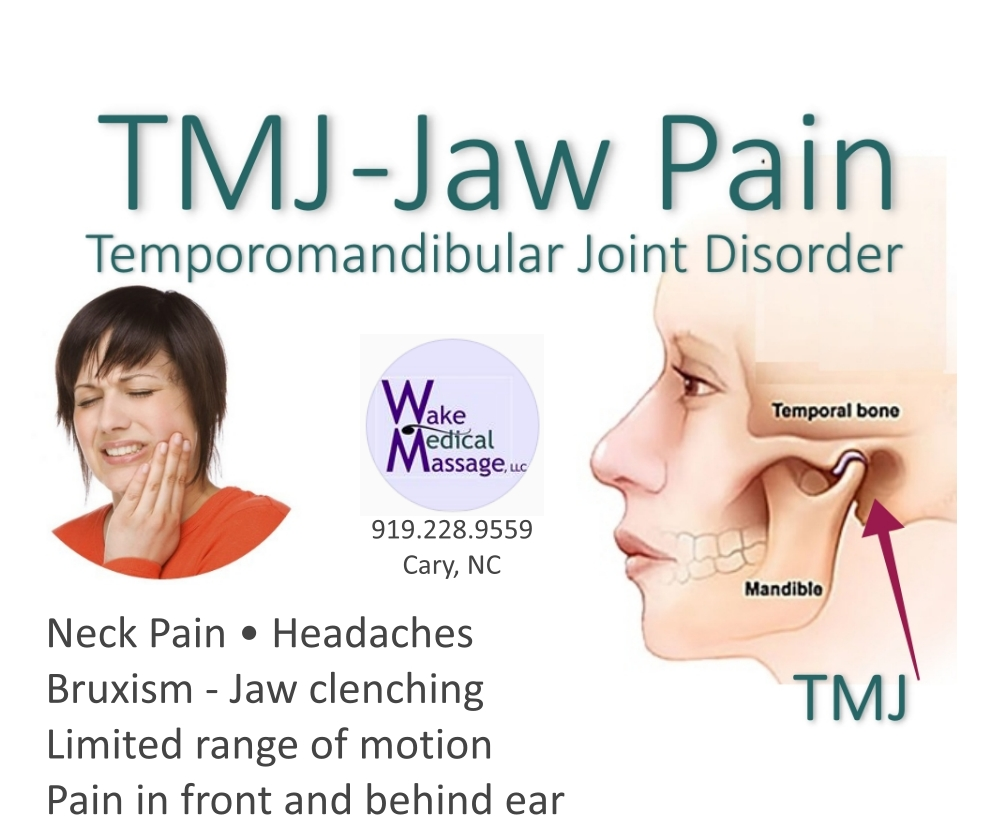 TMJ joint - Jaw Chronic Pain Ache Syndrome Trigger Point Massage